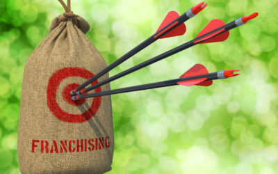 Improve Franchise Brand Consistency in 5 Easy Steps
