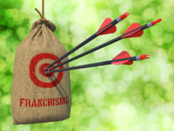 Franchise Brand Consistency: Improve Yours in 5 Easy Steps
